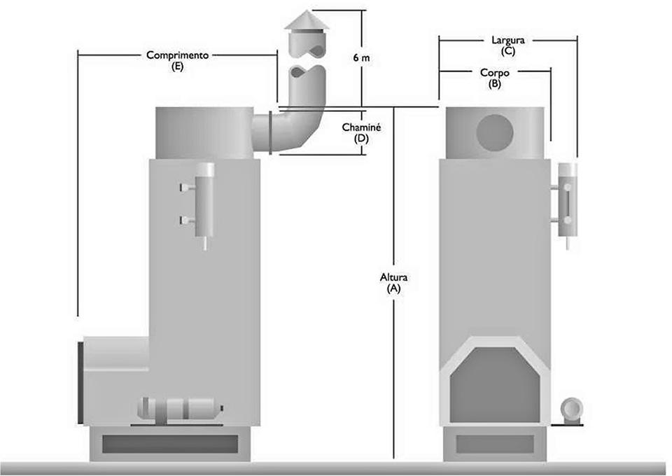 Dimensionamento CVS-VL Icaterm