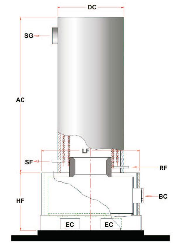 Aquecedor de Fluído Térmico Vertical a Biomassa AFT-VL