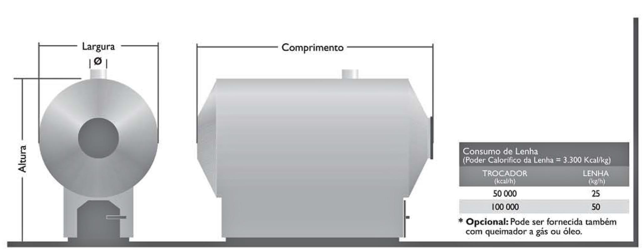 Dimensionamento CAR-HL