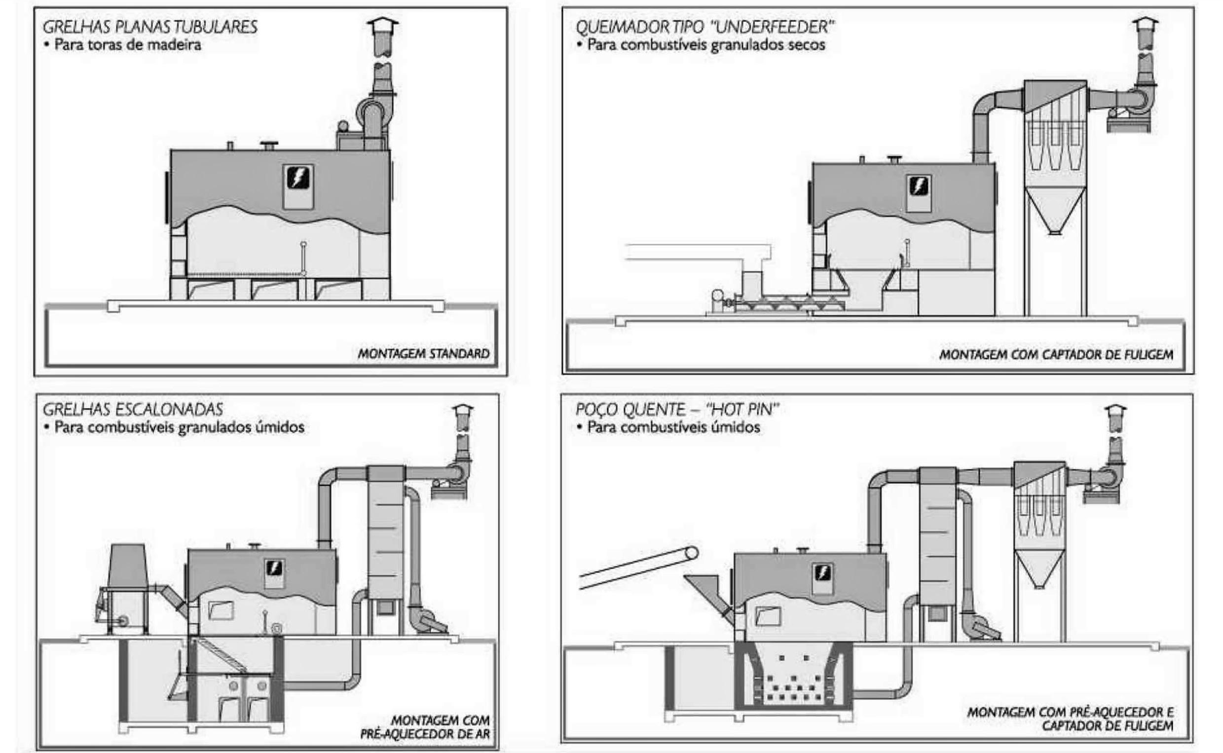 Esquemas de Montagem CAD CL